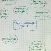 """Das Unternehmen """"Jetzt"""" beim Microsoft Workshop in Berlin"""